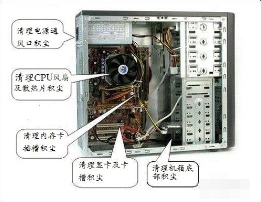 小编教你电脑蓝屏怎么解决